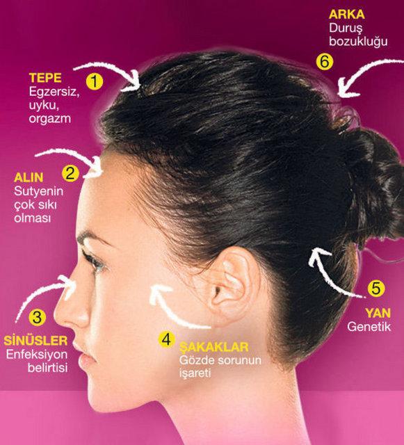 Ağrıdığı bölgeye göre baş ağrısının nedenleri?  8