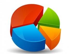 Son anket açıklandı: Başkanlık + 3 partili Meclis