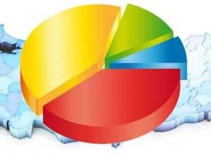 ORC araştırma son referandum anketi