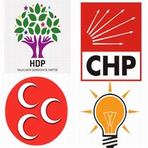 AK Parti'nin anketlerinde HDP'nin oyu kaç ?