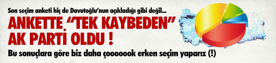 İşte son seçim anketi: AKP'nin oyları eriyor