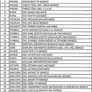 İşte kapatılan kurumlar listesi