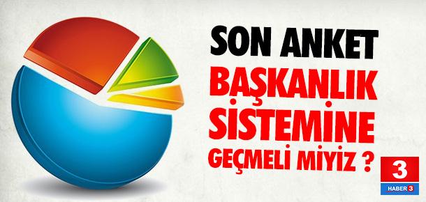 Türkiye Başkanlık sistemine geçmeli mi ?