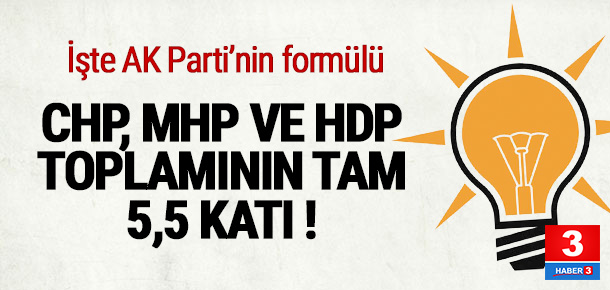 En çok üye AK Parti'de
