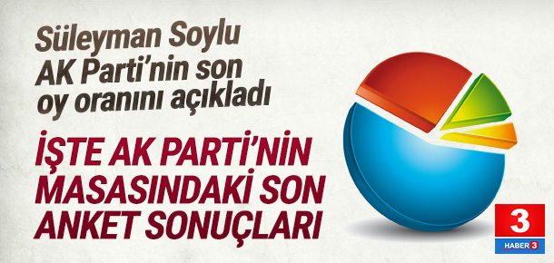 ''Bugün seçim olsa AK Parti'nin oyu...''