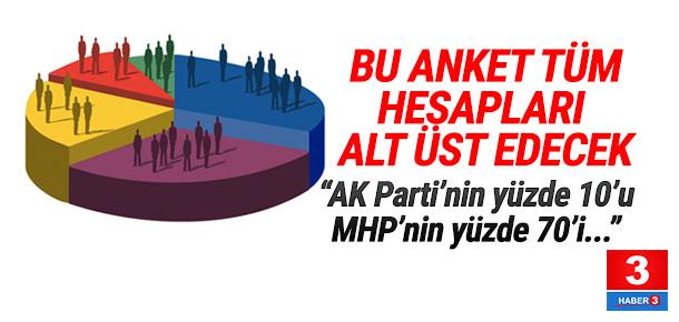 Ak Parti'nin anketçisinden sok açıklamalar