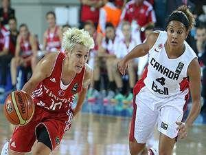 Türkiye - Kanada