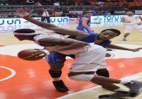 Beko Basketbol Ligi