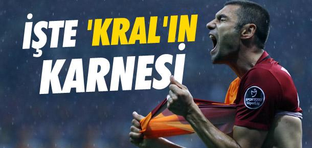 İşte Burak Yılmaz'ın Galatasaray karnesi