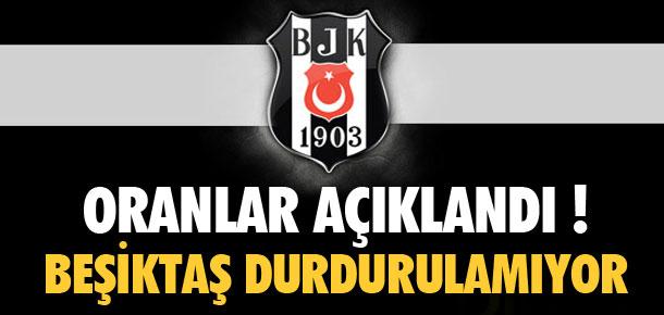 Beşiktaş borsada da durdurulamıyor !